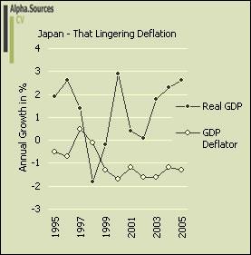 japan.inflation.jpg