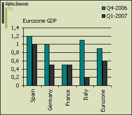 eurozone.GDP.jpg