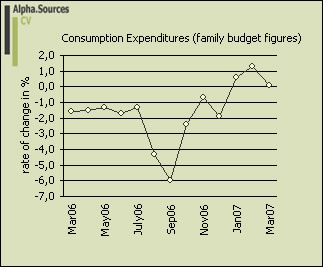 japan.consumption.family.jpg