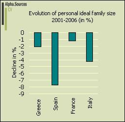 fertility.trap2.jpg