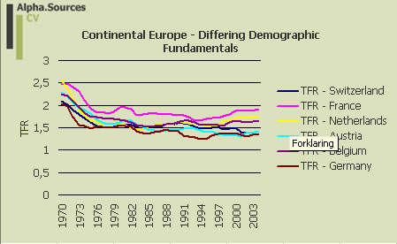 fertility.table.cont.europe 1970-2004.jpg