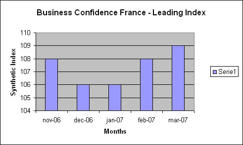 business confidence france.jpg
