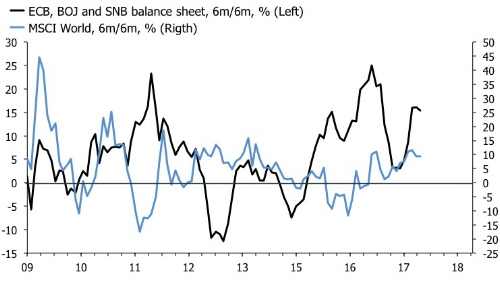 ECB et al balance sheets.jpg