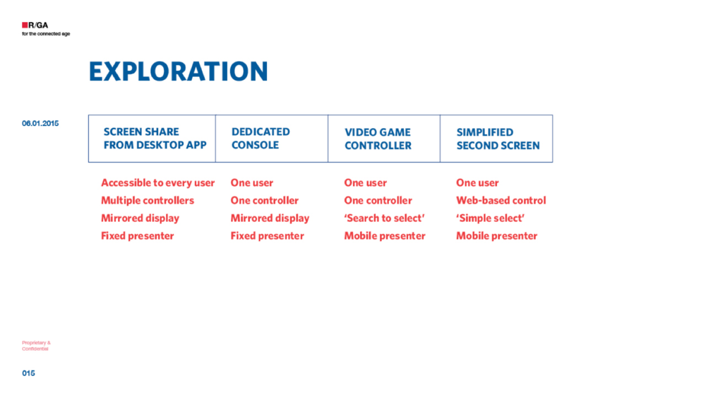 Considerations for screen control: user control/choreography, number of controllers, amount of information on each screen, presenter mobility