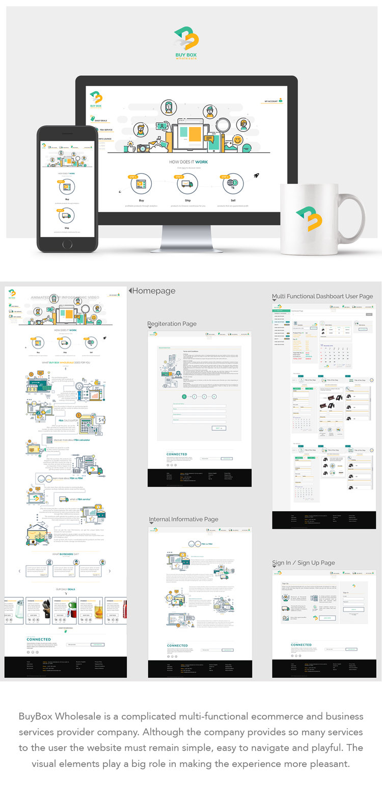 Digital Media and User Interface Design — sahara yago