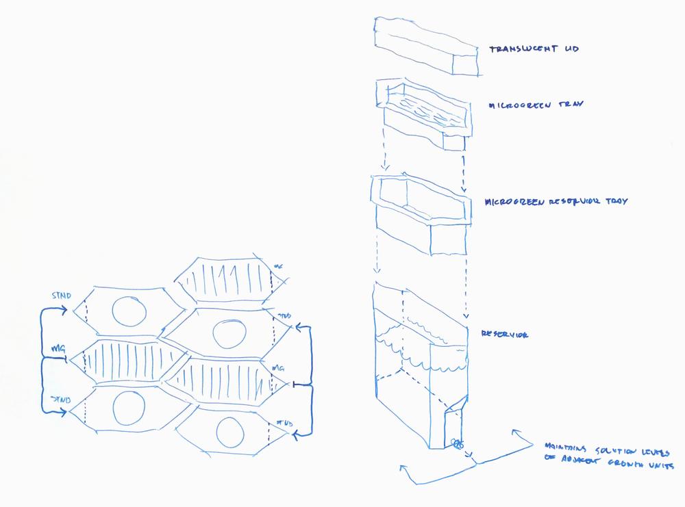Conceptual Prototype Design