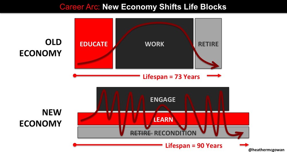 life.blocks.jpg