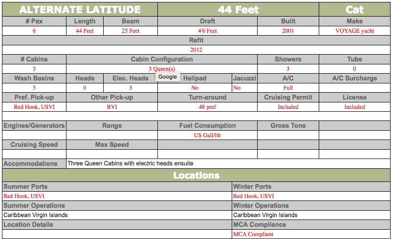 Alternate-Latitude-boat-specs-1