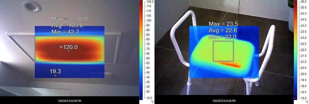 Six minutes after being switched on, the surface of the 600W far infrared heater panel went from the same temperature as the ceiling, to above 120 degrees (beyond the range of my thermal camera)! In the same period the surface temperature of the shower chair, 1.9 metres below,increased by ~3.5 degrees.