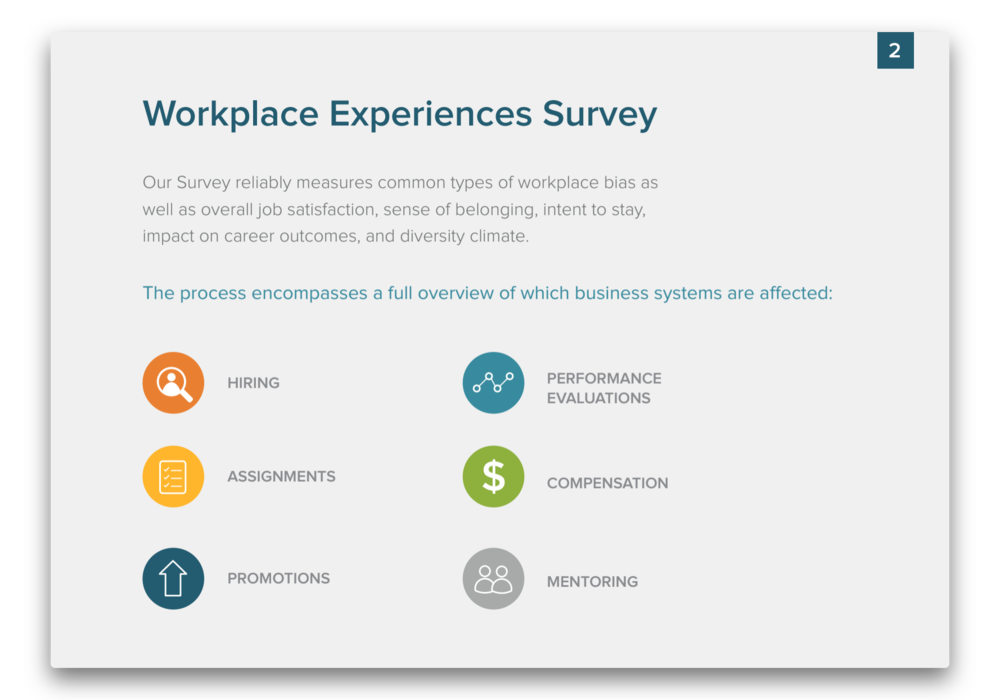 workplace experiences survey marketing strategy