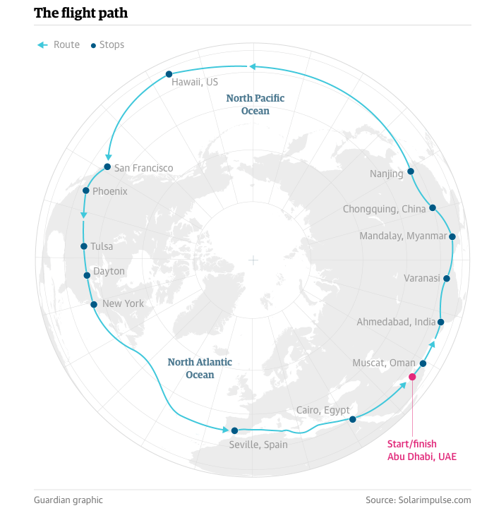 Flight route of the Solar Impulse 2, noting stops and stretches. Infographic courtesy of The Guardian.