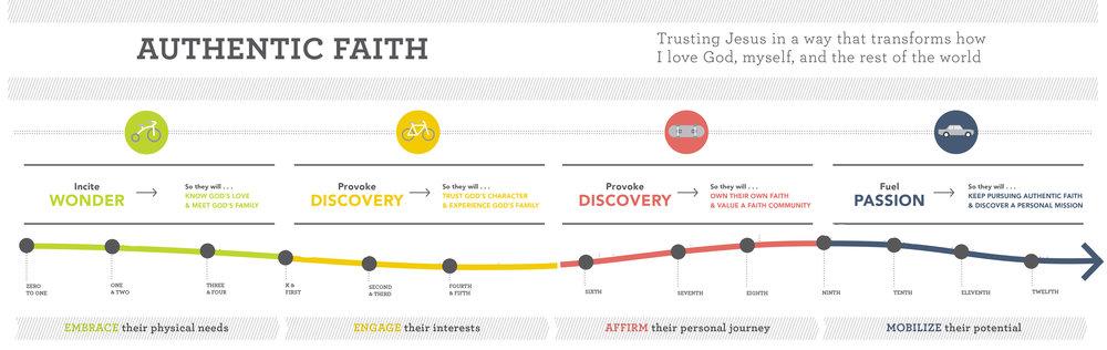 authentic faith_banner map.jpg