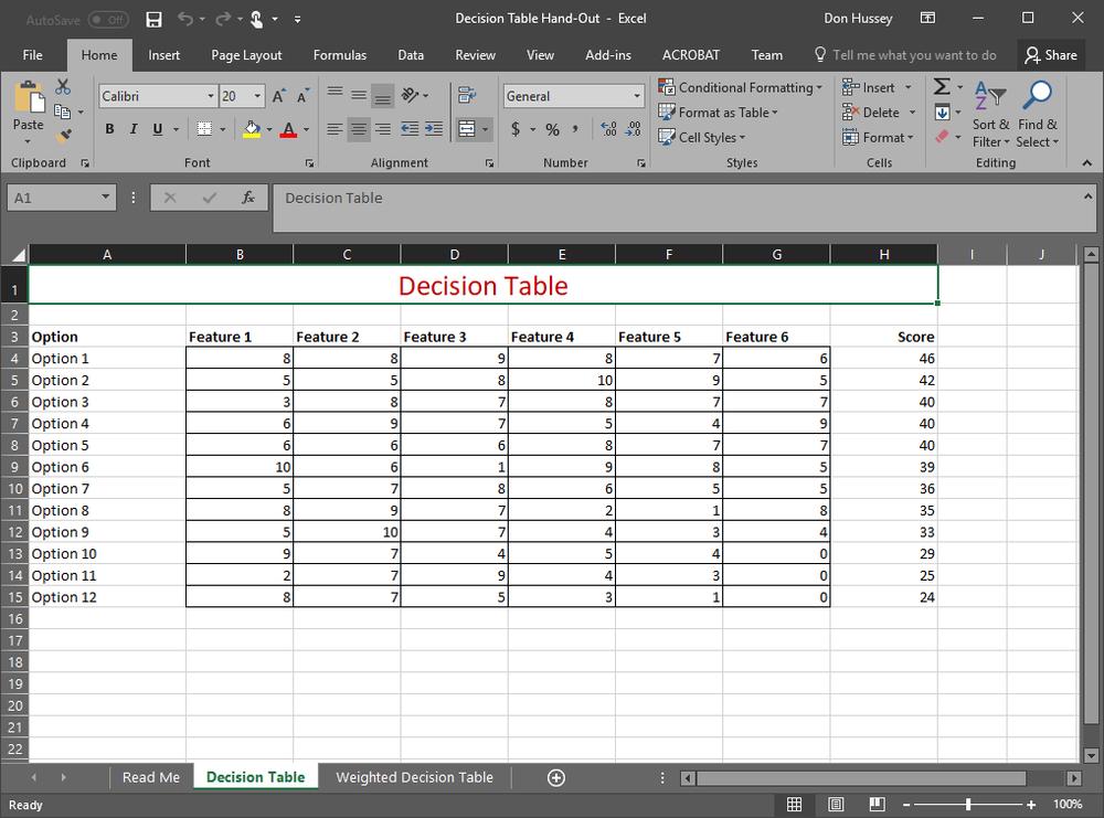 decision table handout.png