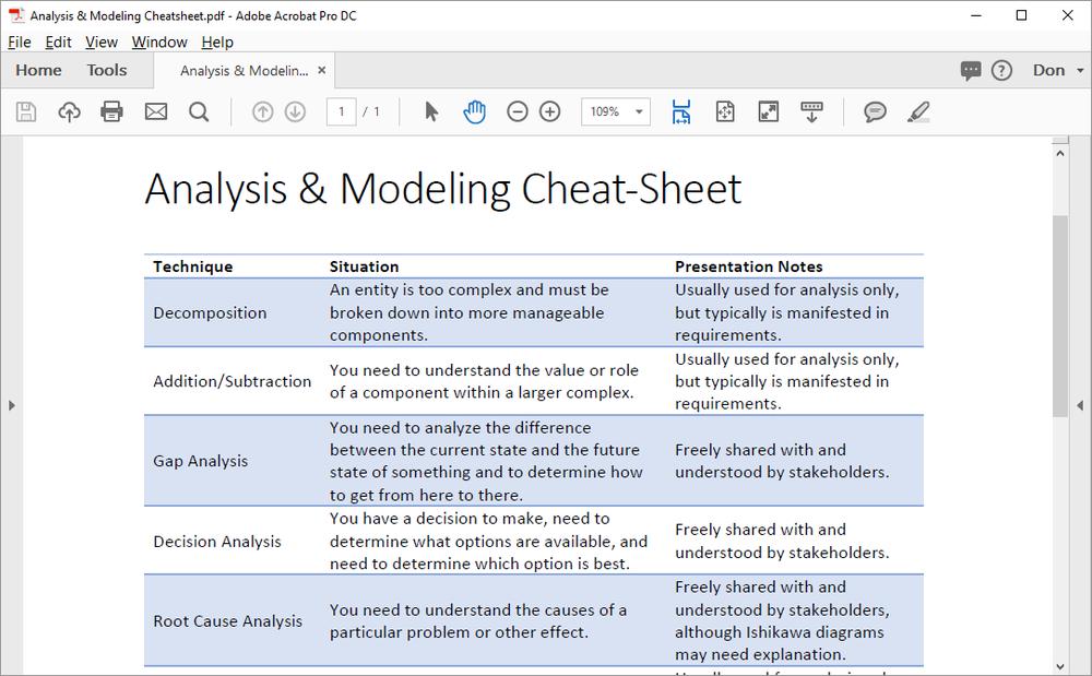 analysis and modeling cheatsheet.png