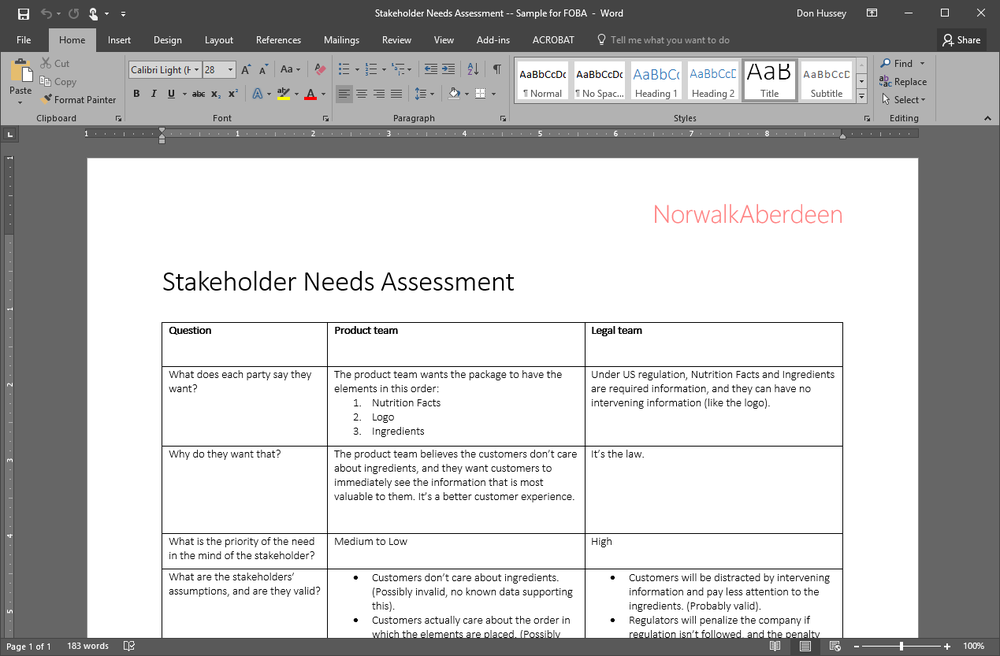 stakeholder needs assessment.png