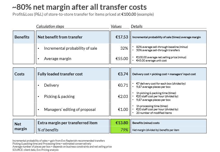 P & L Image 4 - 80 percent net margin.PNG
