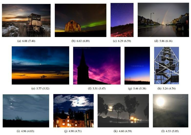 Source:  Google AI Blog: Introducing NIMA: Neural Image Assessment