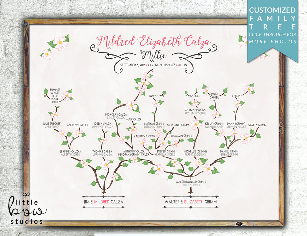 Printable Wall Art: Personalized Family Tree Baby Name Print, Unique ...