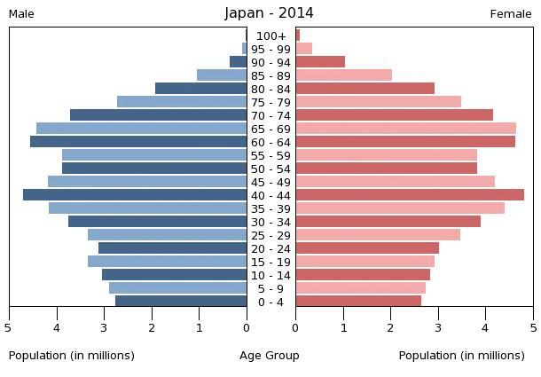 GlobearticleOct-JapanFinalDraft.docx
