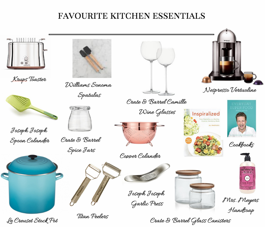 Best Kitchen Essentials Best Kitchen Essentials Kitchen Design Essentials 5
