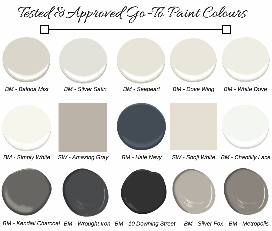 Tested And Approved Go To Paint Colours Kelly Boyd
