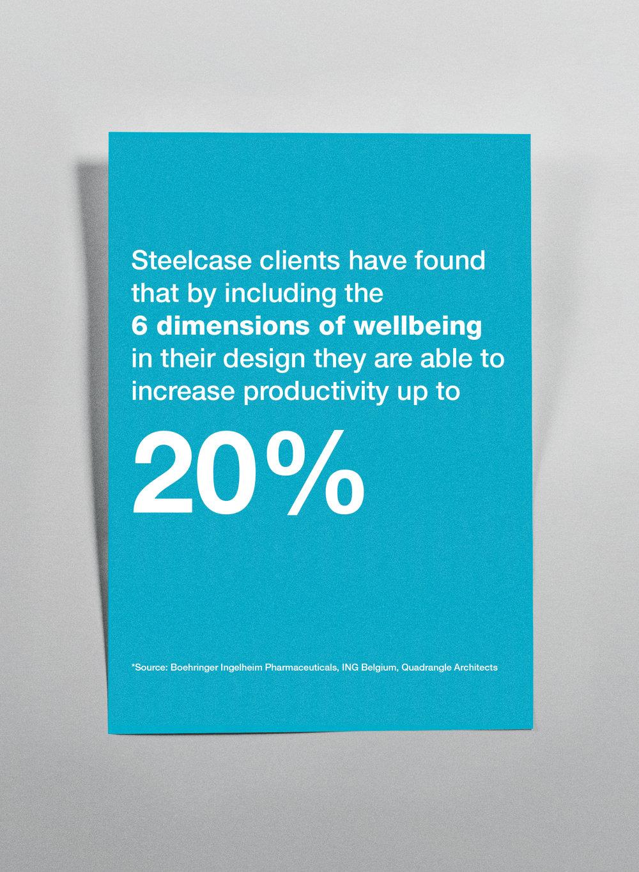 Wellbeing-posters-mockup3.jpg