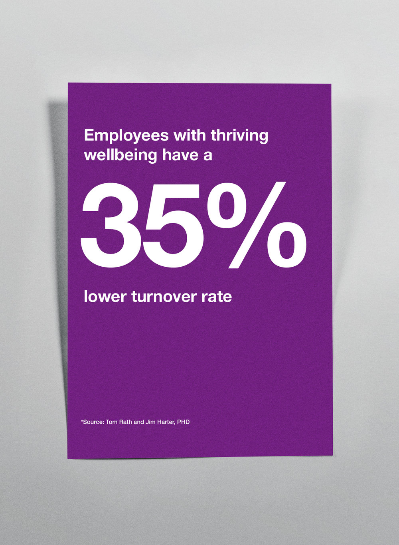 Wellbeing-posters-mockup4.jpg