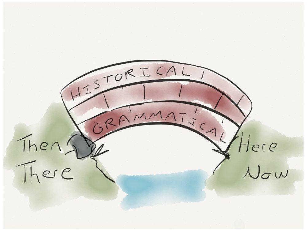 Context Bridge.jpg