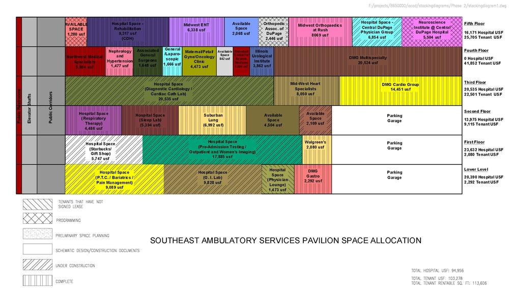 Central DuPage Hospital - Stacking Plan.jpg