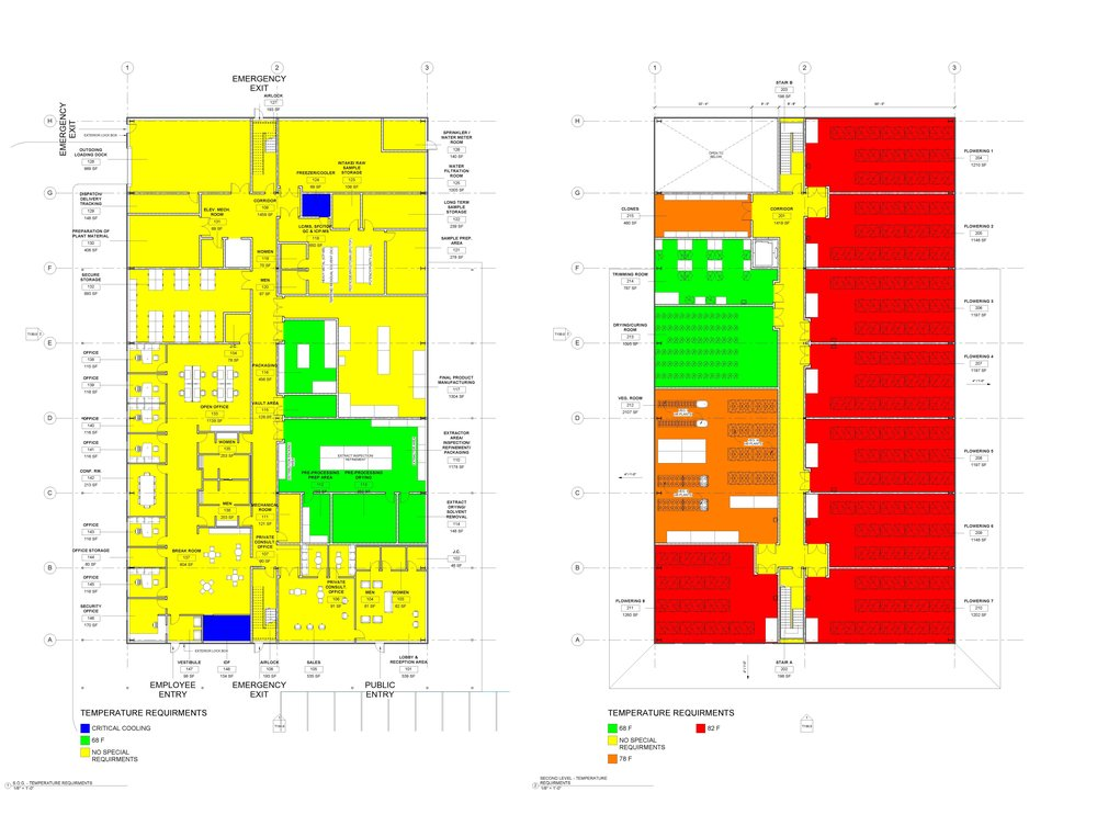 Indoor Farming Facility - 32000 SF - Department Plan 03.jpg