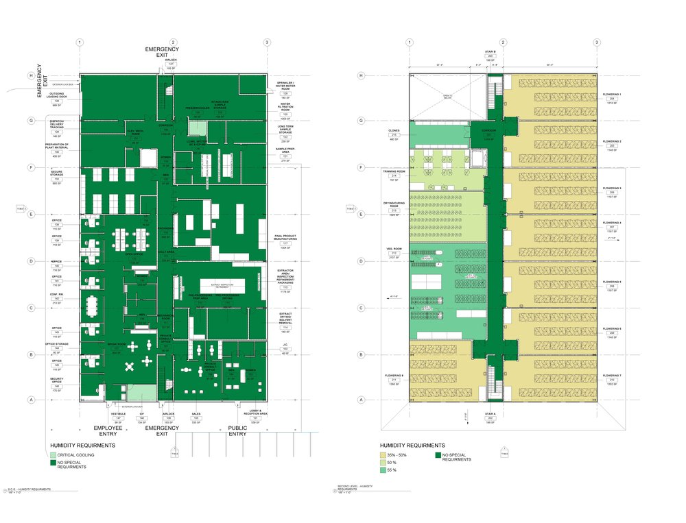 Indoor Farming Facility - 32000 SF - Department Plan 04.jpg