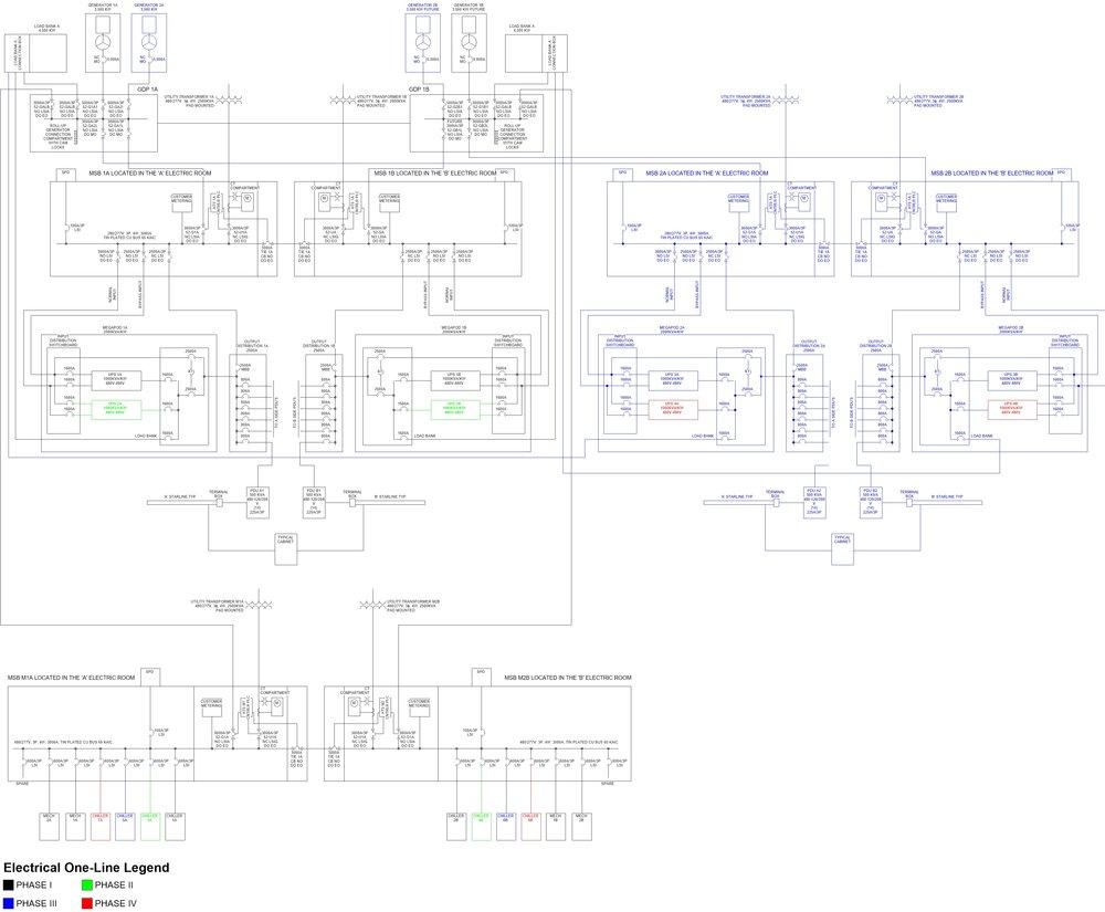 Denver Data Center - DEN01.01 - Electrical One Line.jpg