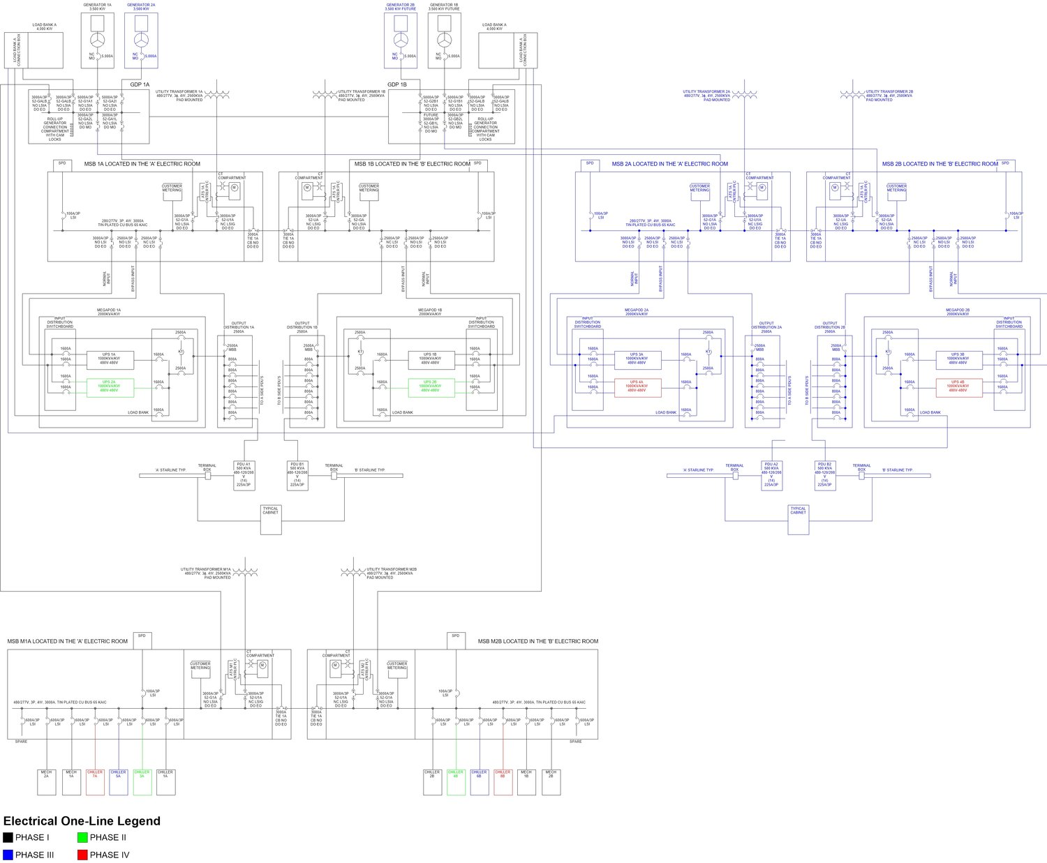 electrical diagram for data center images how to guide and refrence. Black Bedroom Furniture Sets. Home Design Ideas