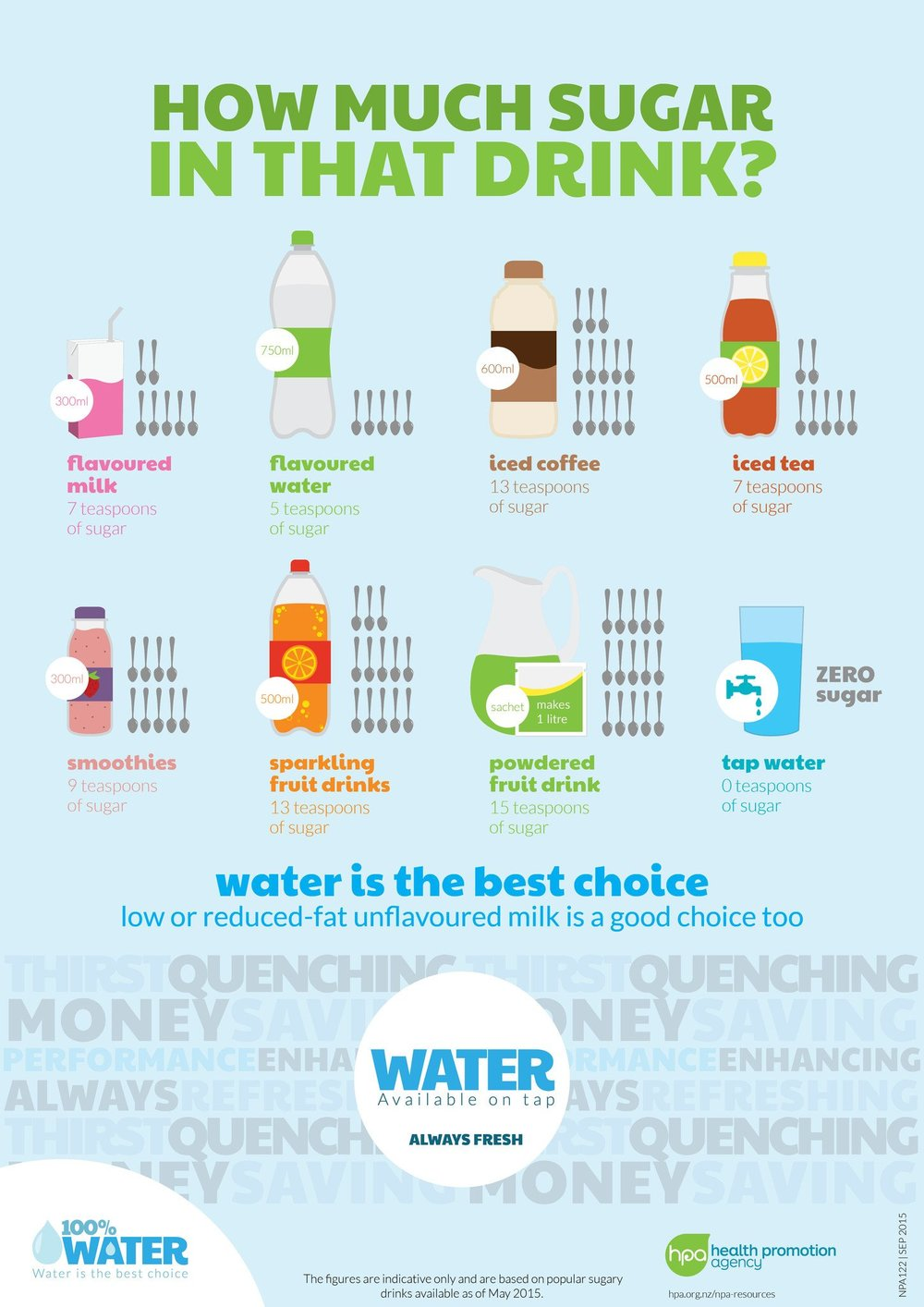 2.0_NPA122_How_Much_Sugar_in_that_Drink_A3_Infographic_Revised_Sept_2015_EB_2048x2048.jpg