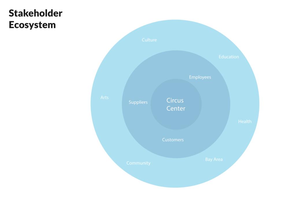 new stakeholder copy.jpg