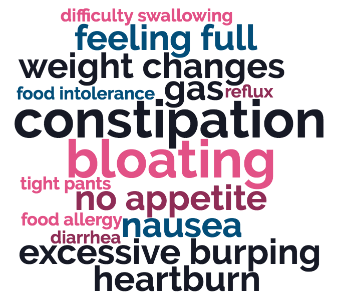 bloating-nausea-constipation-symptoms.png