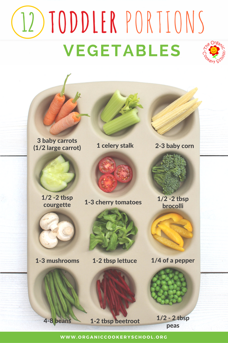 The Organic Cookery School Toddler Portion Guide Vegetables