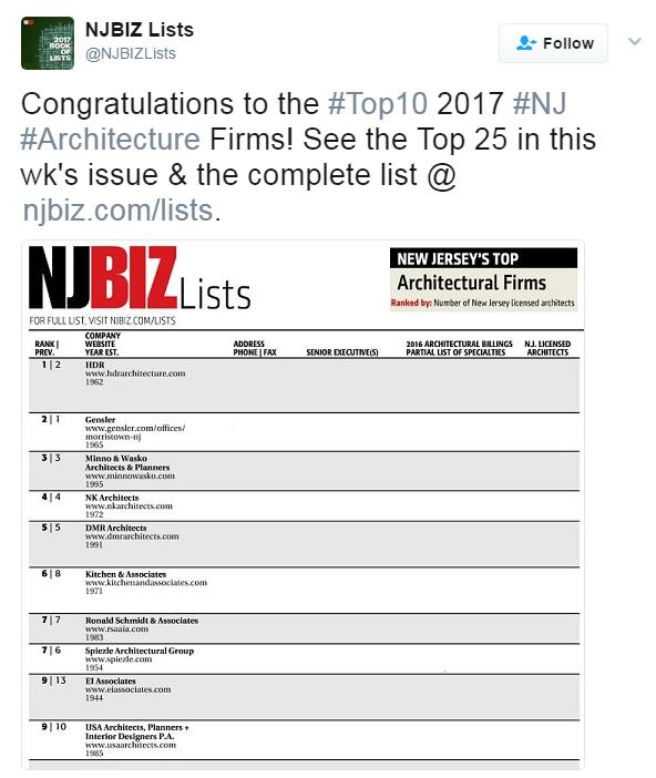 Nk Ranked Among Nj S Top Architectural Firms Nk Architects
