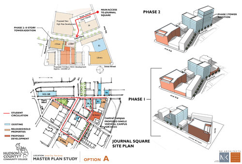 Bergen Community College Master Plan — NK Architects