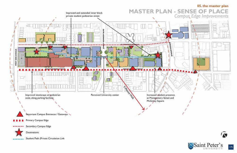 St. Peter's University Master Plan
