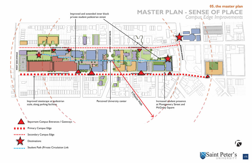 St. Peter's University Master Plan