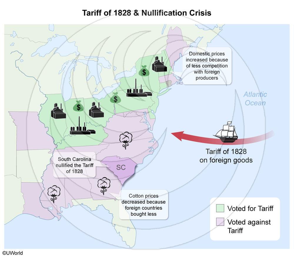 iBank-Tariff-1828-Nullification-Crisis.jpg