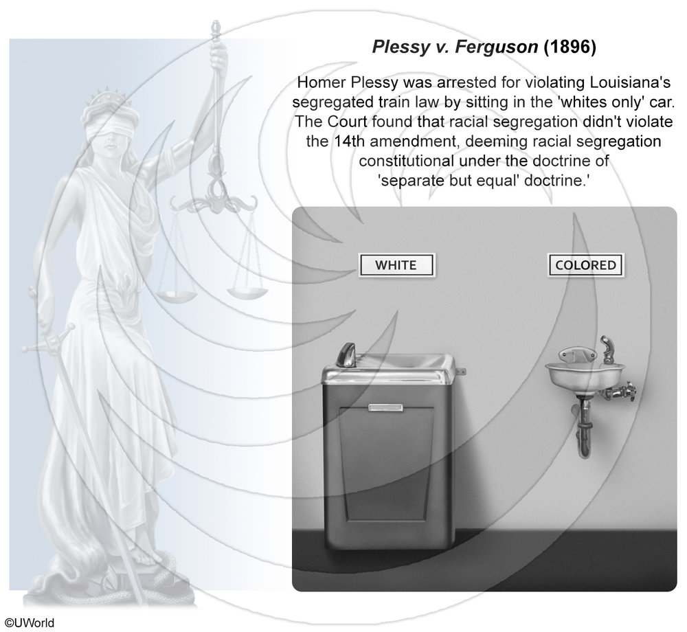 Plessy-v-Ferguson-Clickable-V5.jpg