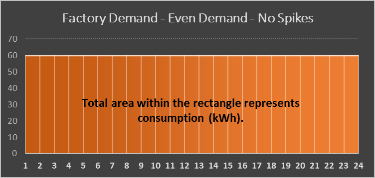 energy-demand