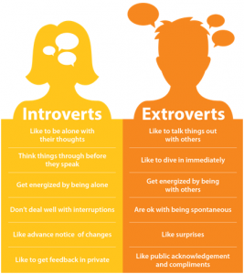 extroverts and introverts.png