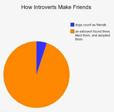 Ok, admittedly this is more her than me... maybe I'm the extrovert? So confusing... Lol