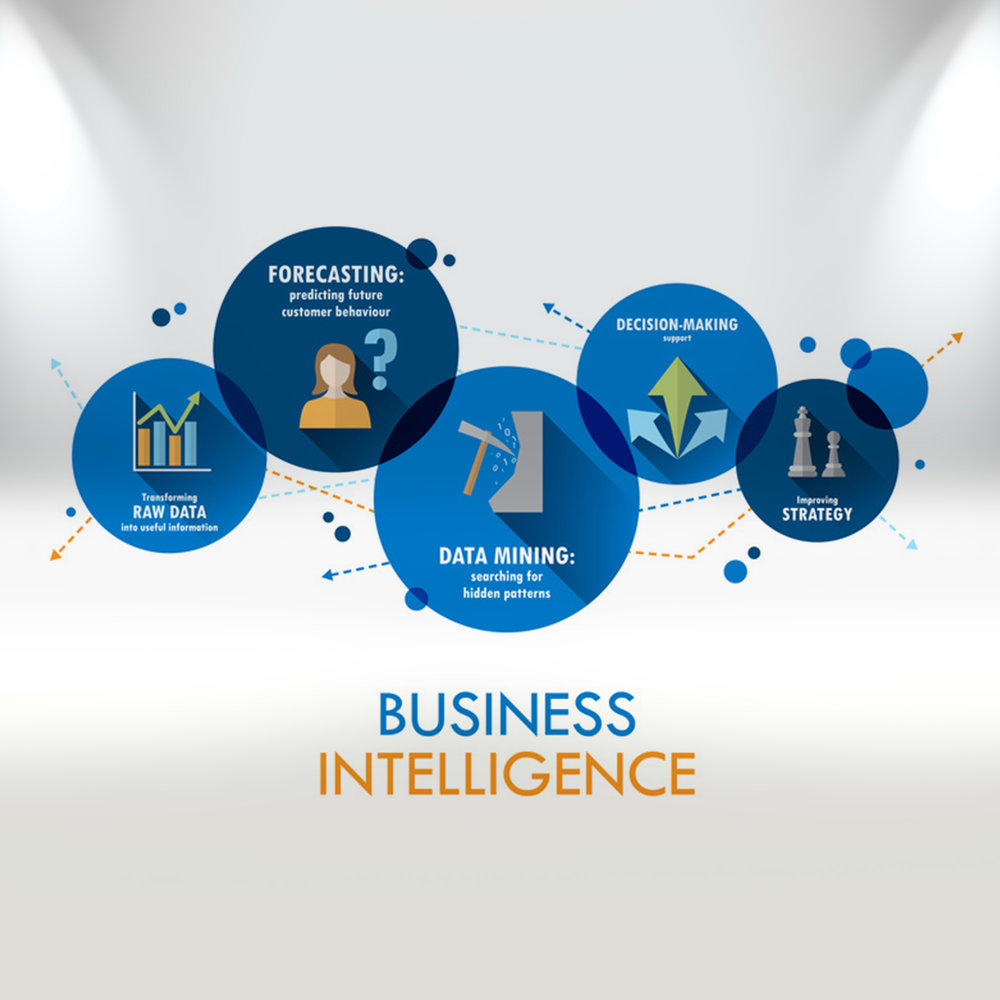Axia Digital - Business intelligence.jpg
