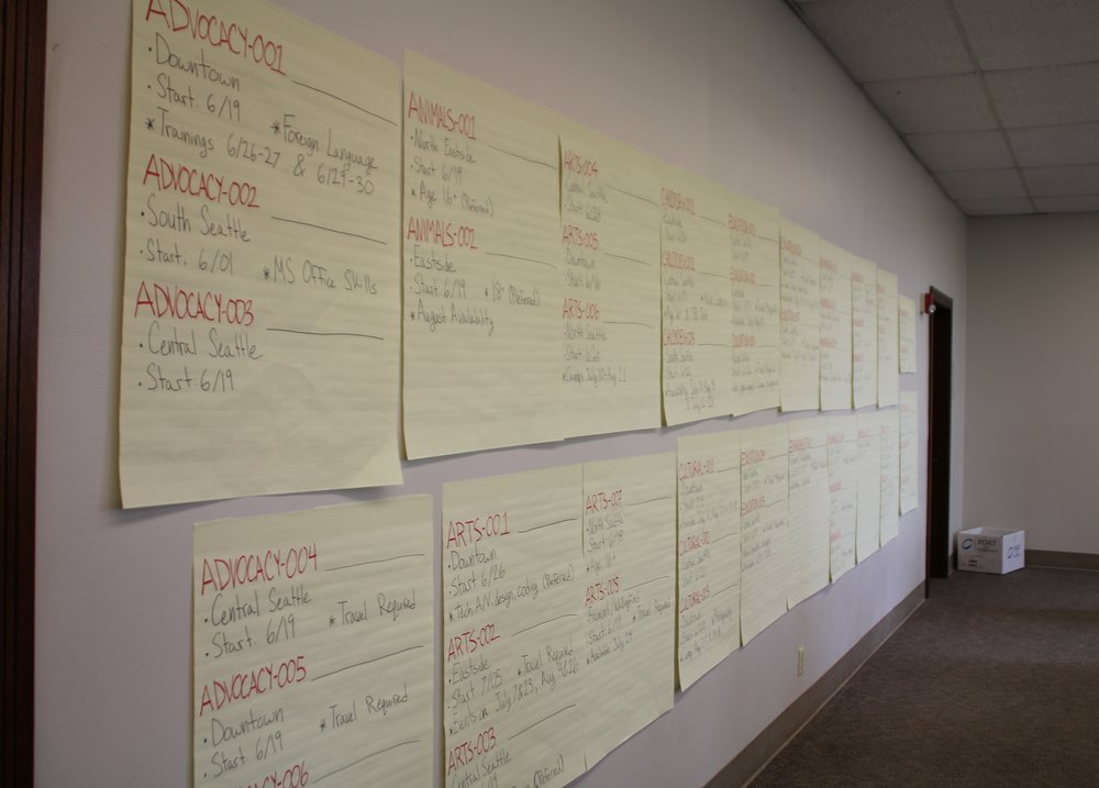The TIPS Selection Committee carefully mapped out placements for 52 interns this year.