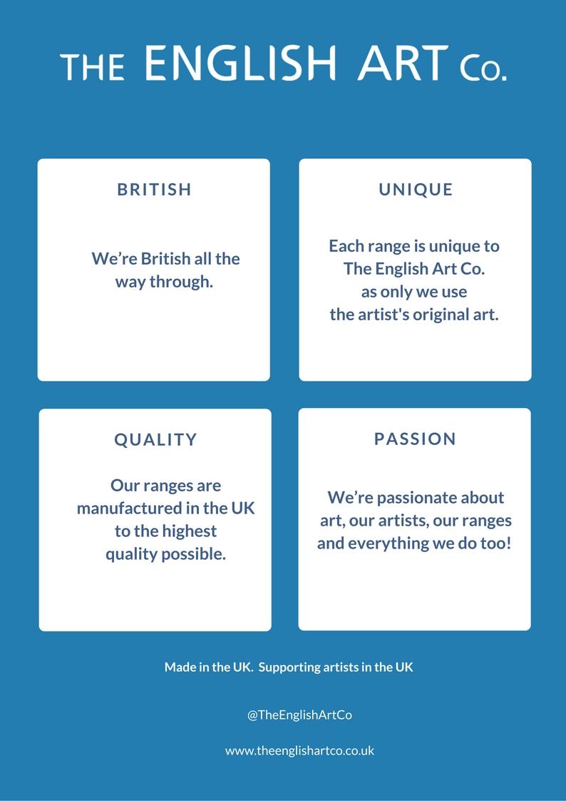 Brand Values Poster.jpg