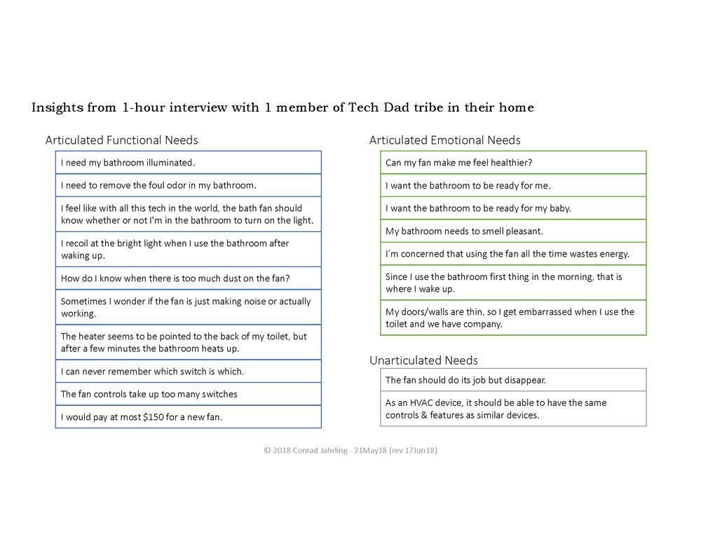 Case Study - Bathroom Fan for Website_Page_16.jpg